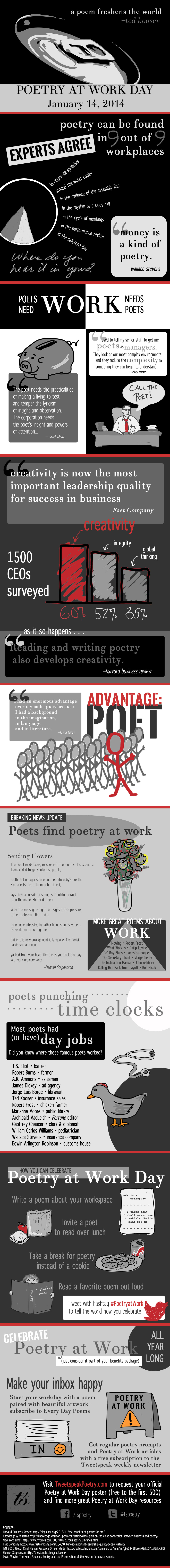 Poetry At Work Day - Infographic